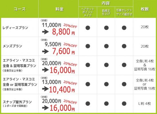 神戸三宮ココロスタジオの2016/2/28までのキャンペーン価格表その1