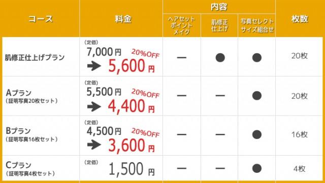 神戸三宮ココロスタジオの2016/2/28までのキャンペーン価格表その2