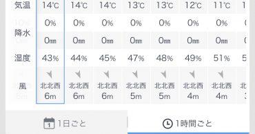 GWの天気予報 三宮ココロスタジオ